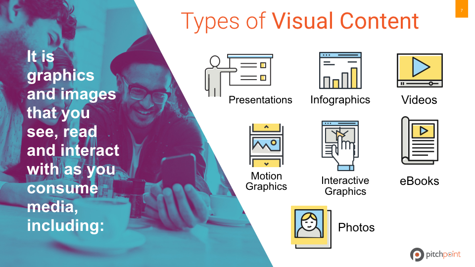 https://pitchpointpresentations.com/wp-content/uploads/2016/10/Visual_Content_Deck.007.jpeg